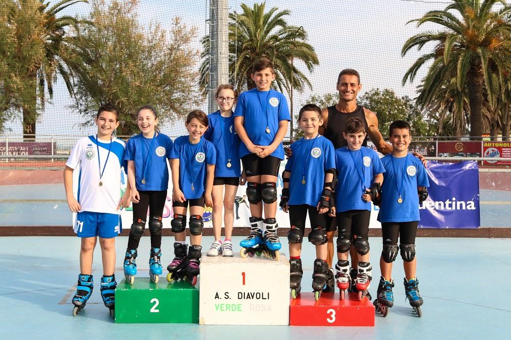 """Pattinaggio Freestyle: grande partecipazione di atleti al Trofeo Regionale della Pista """"Panfili"""""""