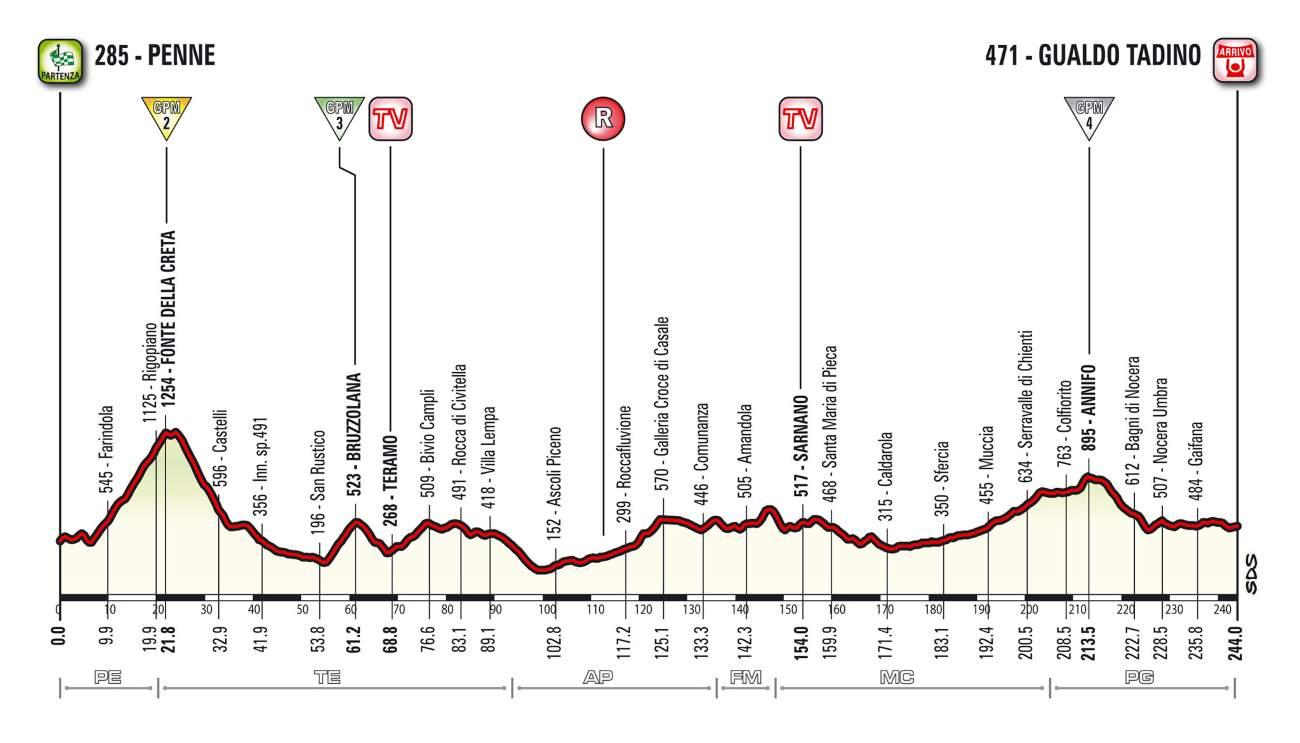 Civitella pronta ad accogliere il 101° Giro d'Italia
