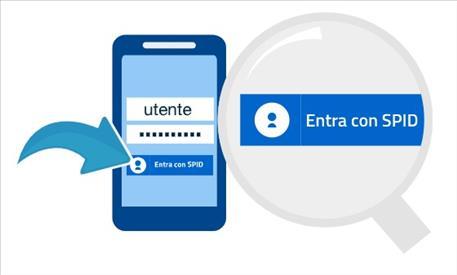 Manovra da 210 milioni: come ottenere le credenziali SPID per accedere e ricevere i contributi