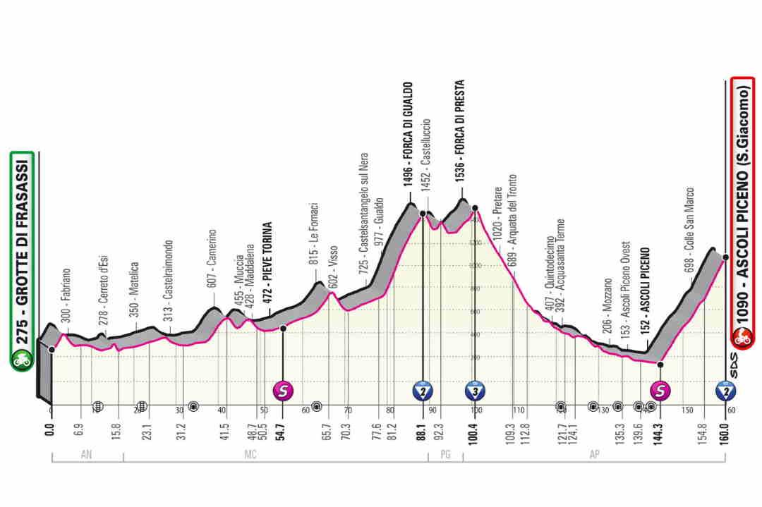 Arriva il Giro d'Italia a San Giacomo dalle Grotte di Frasassi