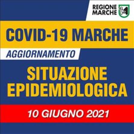 Coronavirus Marche: aggiornamento